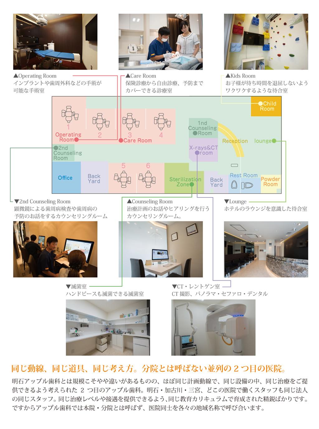 加古川アップル歯科マップ